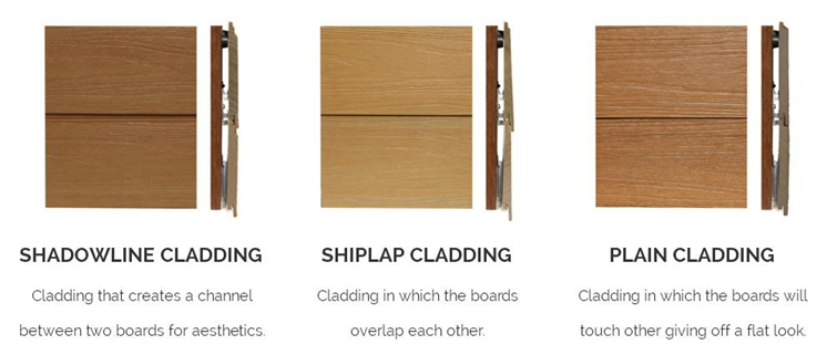 simple cladding installation